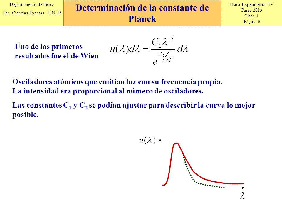 Física Experimental IV Curso 2013 Clase 1 Página 8 Departamento de Física Fac.