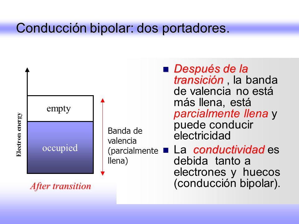 Conducción bipolar: dos portadores. Después de la transición, la banda de valencia no está más llena, está parcialmente llena y puede conducir electri