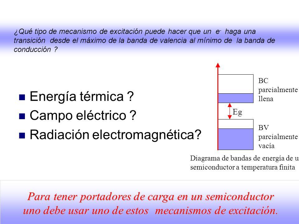 ¿Qué tipo de mecanismo de excitación puede hacer que un e - haga una transición desde el máximo de la banda de valencia al mínimo de la banda de condu