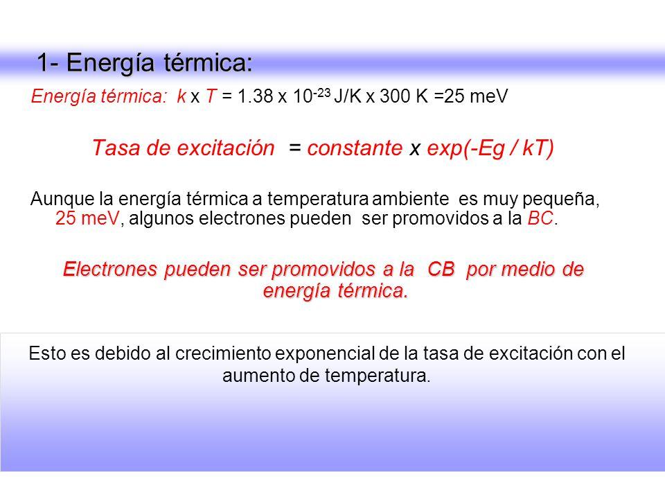 1- Energía térmica: Energía térmica: k x T = 1.38 x 10 -23 J/K x 300 K =25 meV Tasa de excitación = constante x exp(-Eg / kT) Aunque la energía térmic