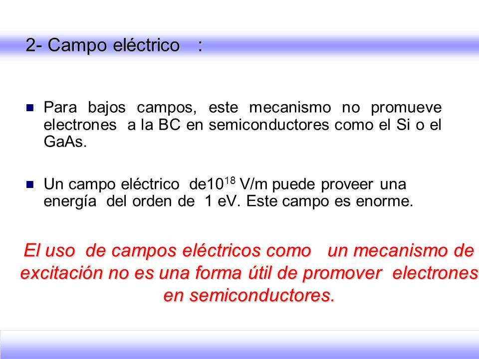 Para bajos campos, este mecanismo no promueve electrones a la BC en semiconductores como el Si o el GaAs. Un campo eléctrico de10 18 V/m puede proveer