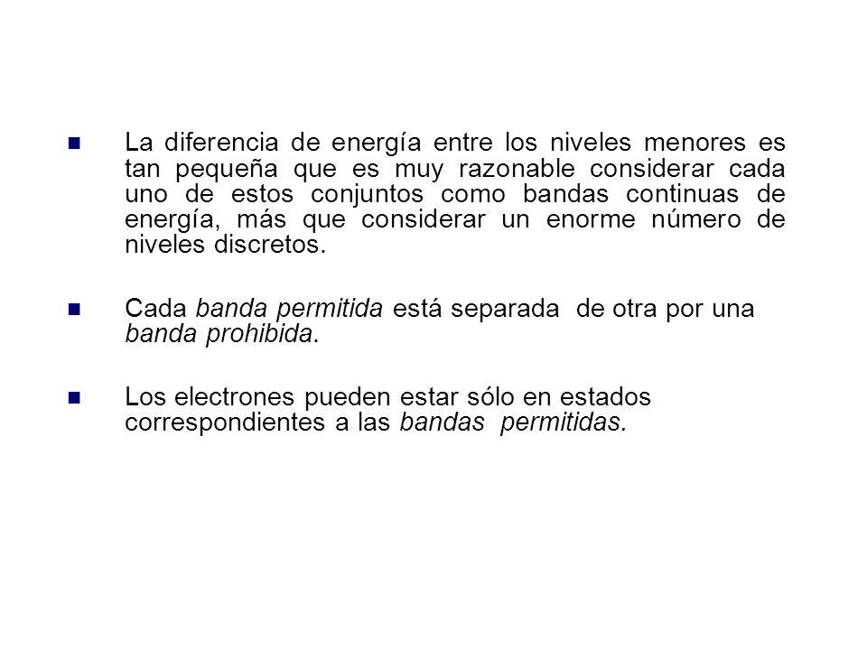 La diferencia de energía entre los niveles menores es tan pequeña que es muy razonable considerar cada uno de estos conjuntos como bandas continuas de