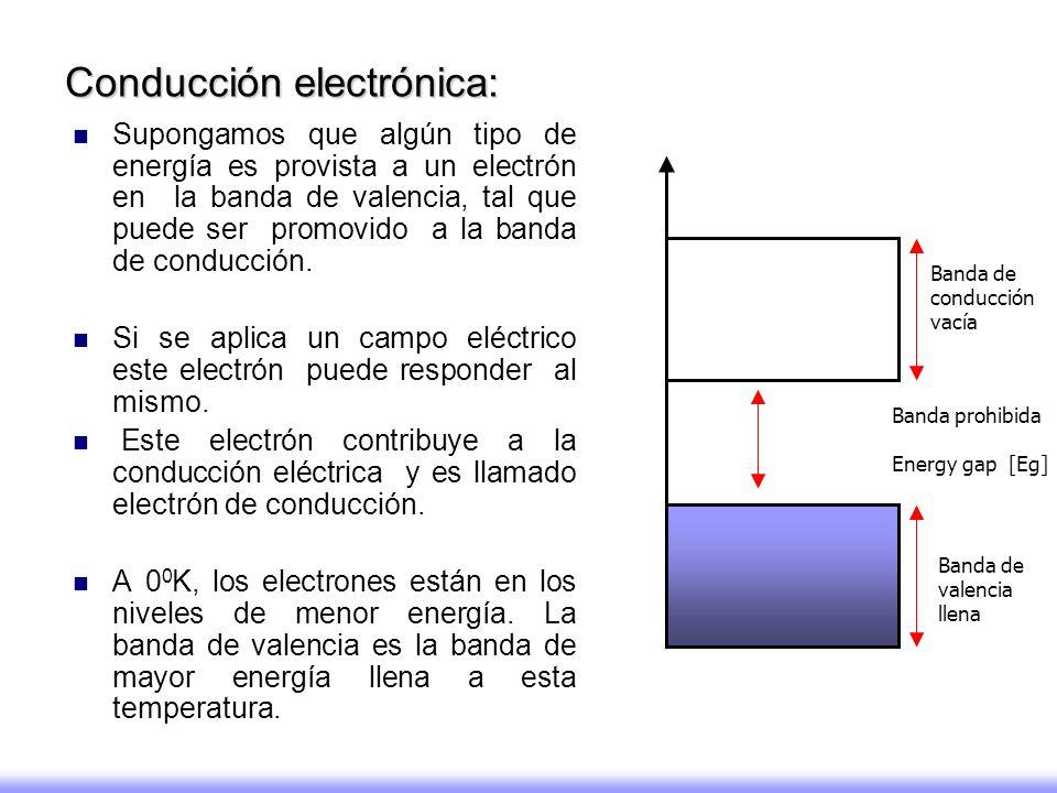 Conducción electrónica: Supongamos que algún tipo de energía es provista a un electrón en la banda de valencia, tal que puede ser promovido a la banda