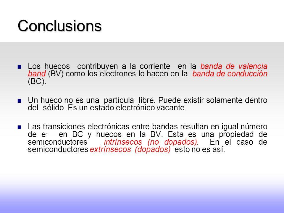 Conclusions banda de valencia band banda de conducción Los huecos contribuyen a la corriente en la banda de valencia band (BV) como los electrones lo