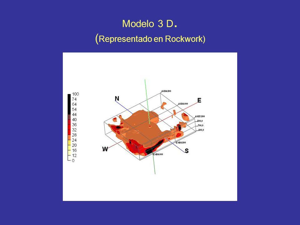 Modelo 3 D. ( Representado en Rockwork)