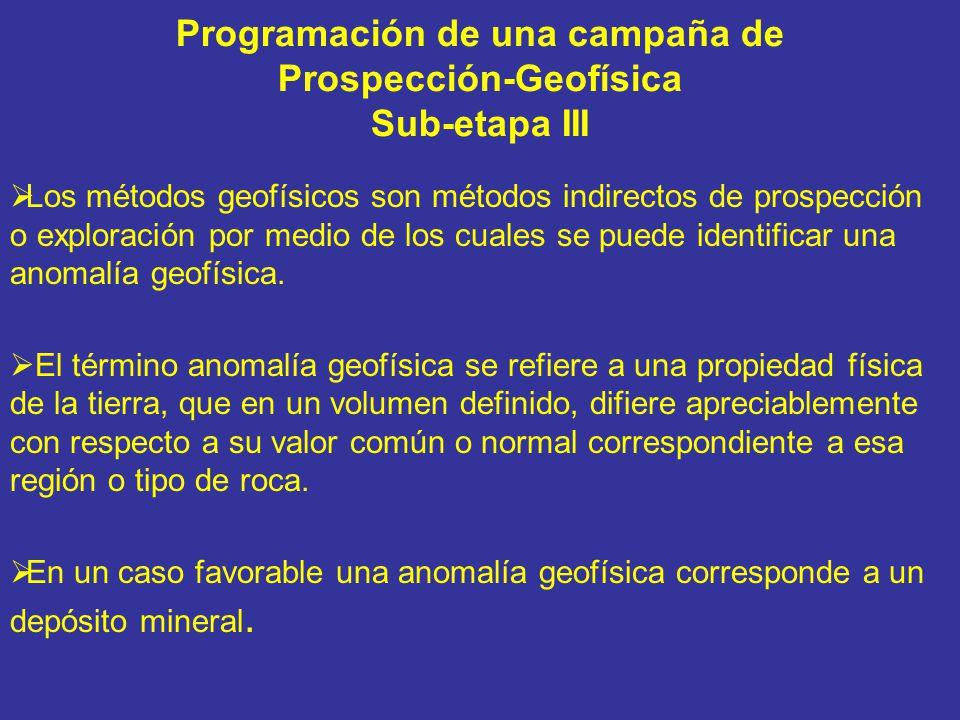 Programación de una campaña de Prospección-Geofísica Sub-etapa III Los métodos geofísicos son métodos indirectos de prospección o exploración por medio de los cuales se puede identificar una anomalía geofísica.