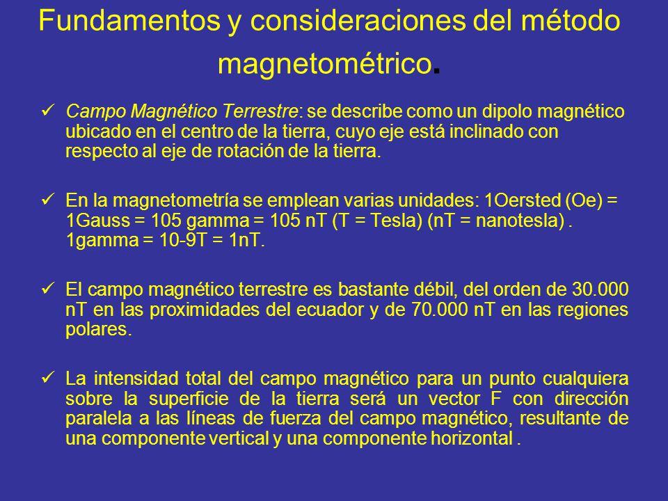 Fundamentos y consideraciones del método magnetométrico. Campo Magnético Terrestre: se describe como un dipolo magnético ubicado en el centro de la ti