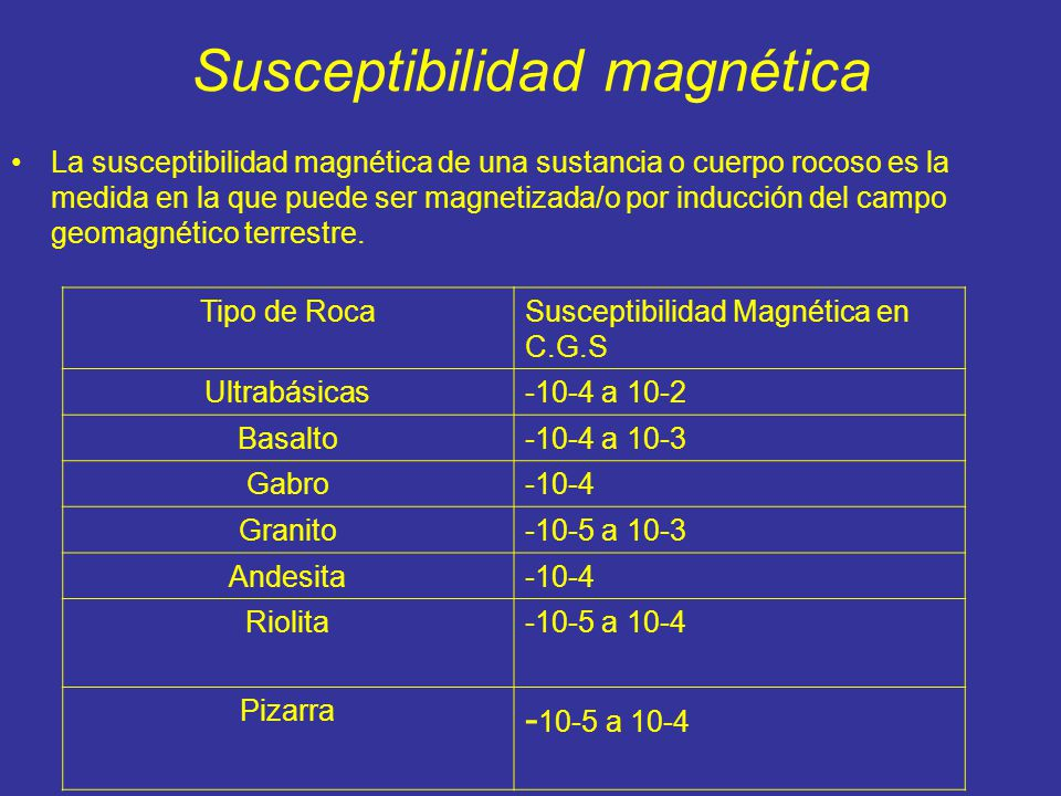 Susceptibilidad magnética La susceptibilidad magnética de una sustancia o cuerpo rocoso es la medida en la que puede ser magnetizada/o por inducción del campo geomagnético terrestre.