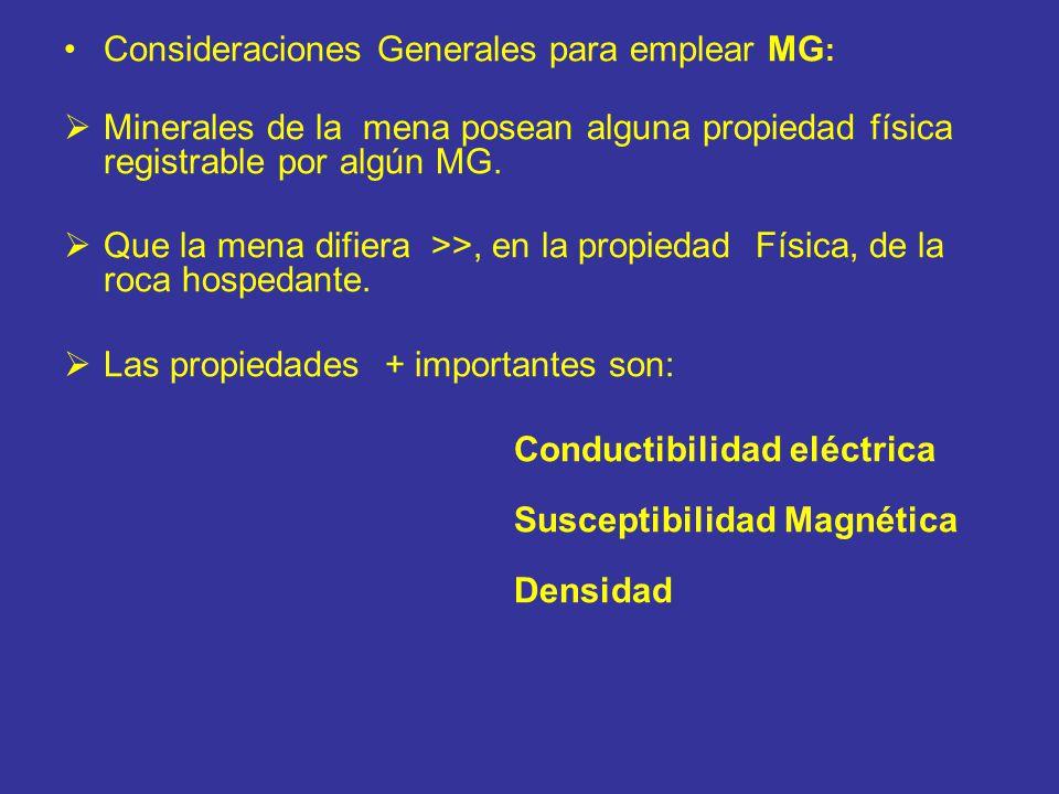 Consideraciones Generales para emplear MG : Minerales de la mena posean alguna propiedad física registrable por algún MG.