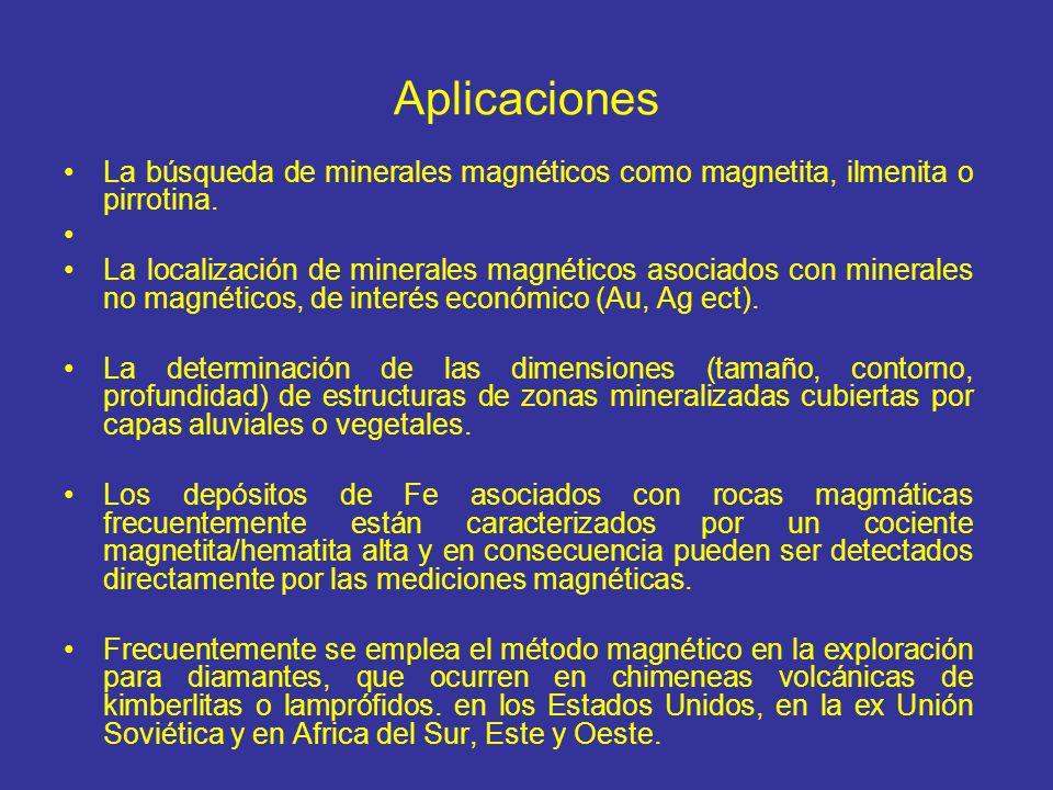 Aplicaciones La búsqueda de minerales magnéticos como magnetita, ilmenita o pirrotina. La localización de minerales magnéticos asociados con minerales