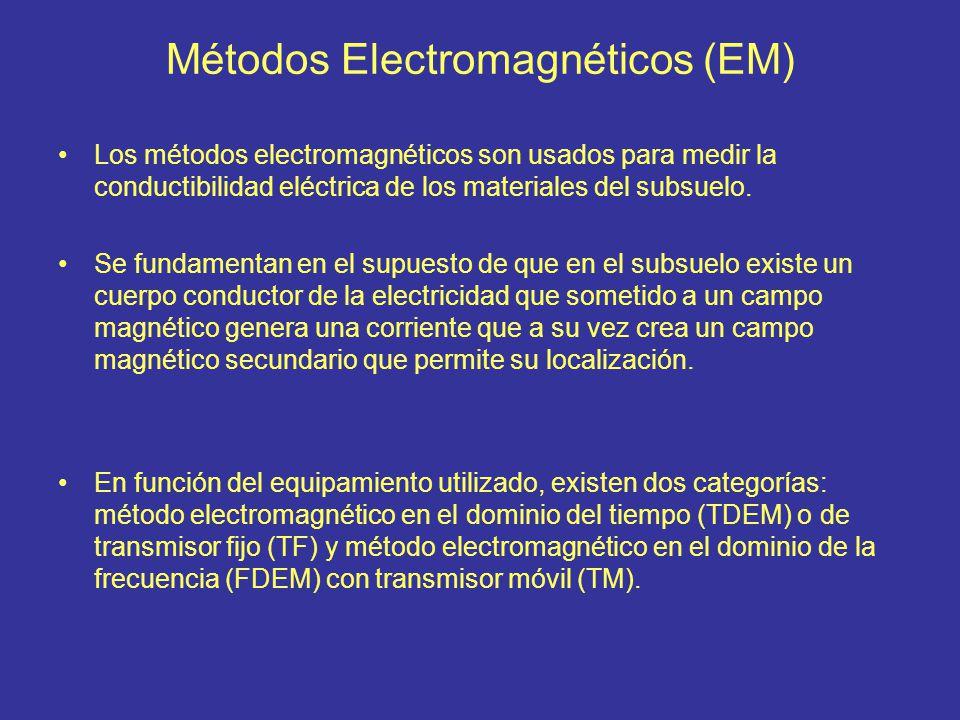 Métodos Electromagnéticos (EM) Los métodos electromagnéticos son usados para medir la conductibilidad eléctrica de los materiales del subsuelo. Se fun