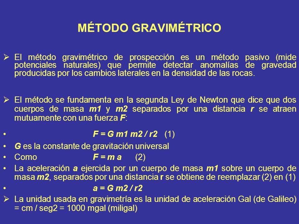 MÉTODO GRAVIMÉTRICO El método gravimétrico de prospección es un método pasivo (mide potenciales naturales) que permite detectar anomalías de gravedad producidas por los cambios laterales en la densidad de las rocas.