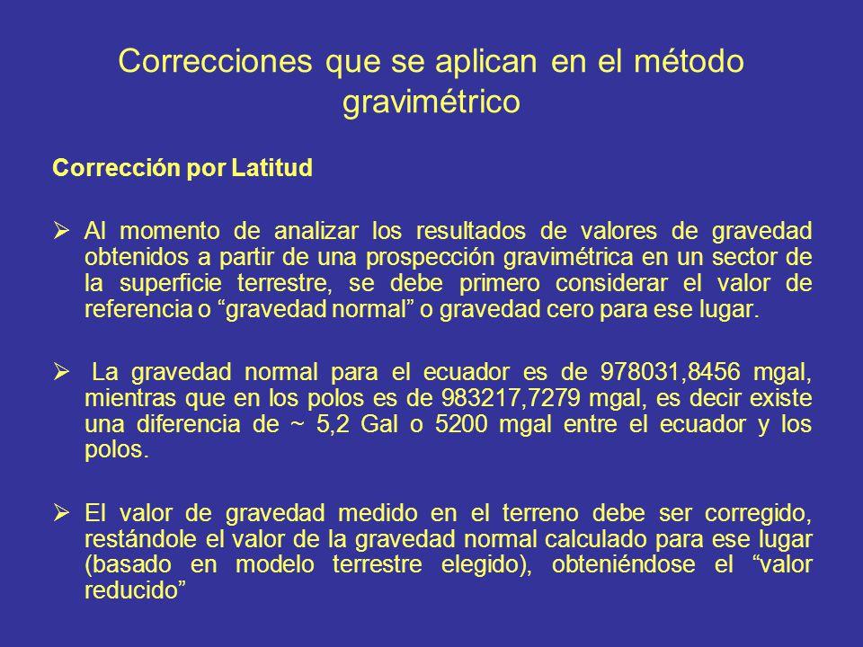 Correcciones que se aplican en el método gravimétrico Corrección por Latitud Al momento de analizar los resultados de valores de gravedad obtenidos a