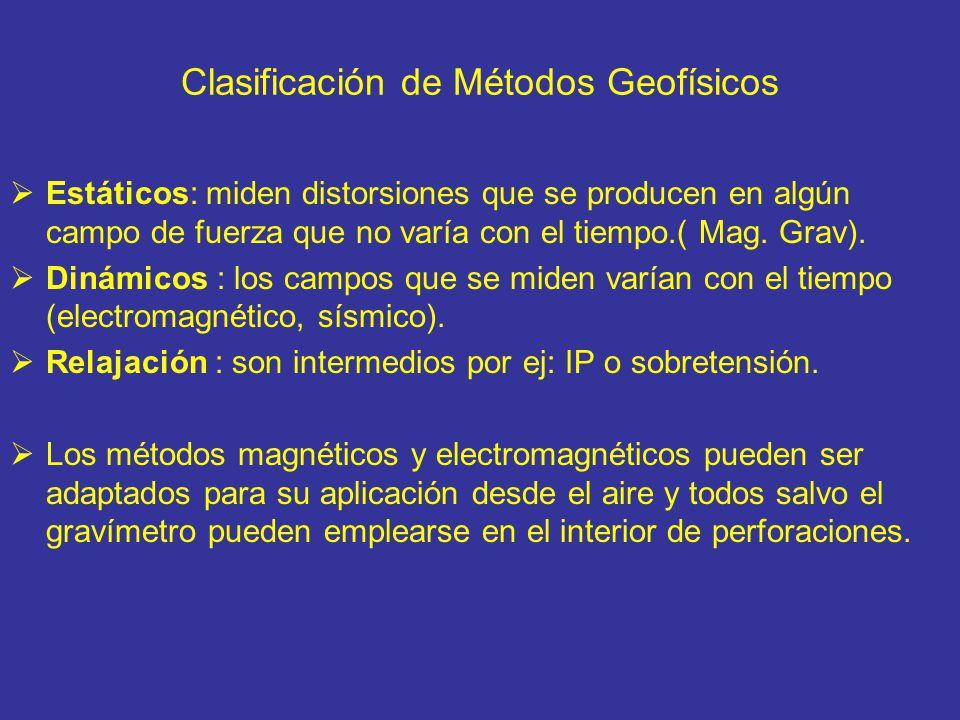 Clasificación de Métodos Geofísicos Estáticos: miden distorsiones que se producen en algún campo de fuerza que no varía con el tiempo.( Mag. Grav). Di