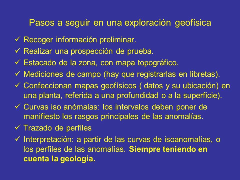 Pasos a seguir en una exploración geofísica Recoger información preliminar.
