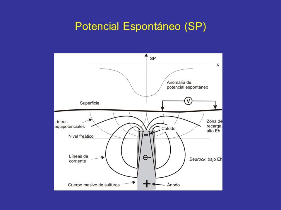 Potencial Espontáneo (SP)