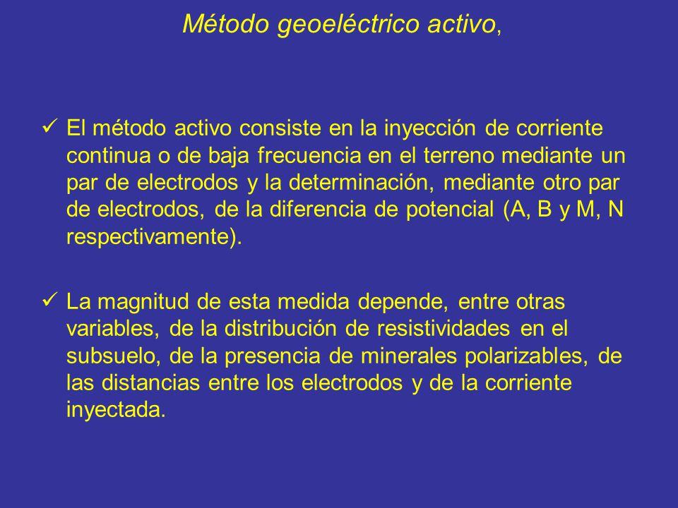 Método geoeléctrico activo, El método activo consiste en la inyección de corriente continua o de baja frecuencia en el terreno mediante un par de electrodos y la determinación, mediante otro par de electrodos, de la diferencia de potencial (A, B y M, N respectivamente).
