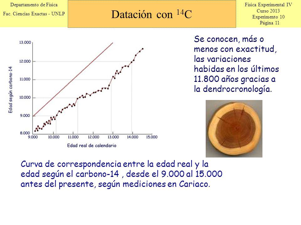 Física Experimental IV Curso 2013 Experimento 10 Página 11 Departamento de Física Fac.