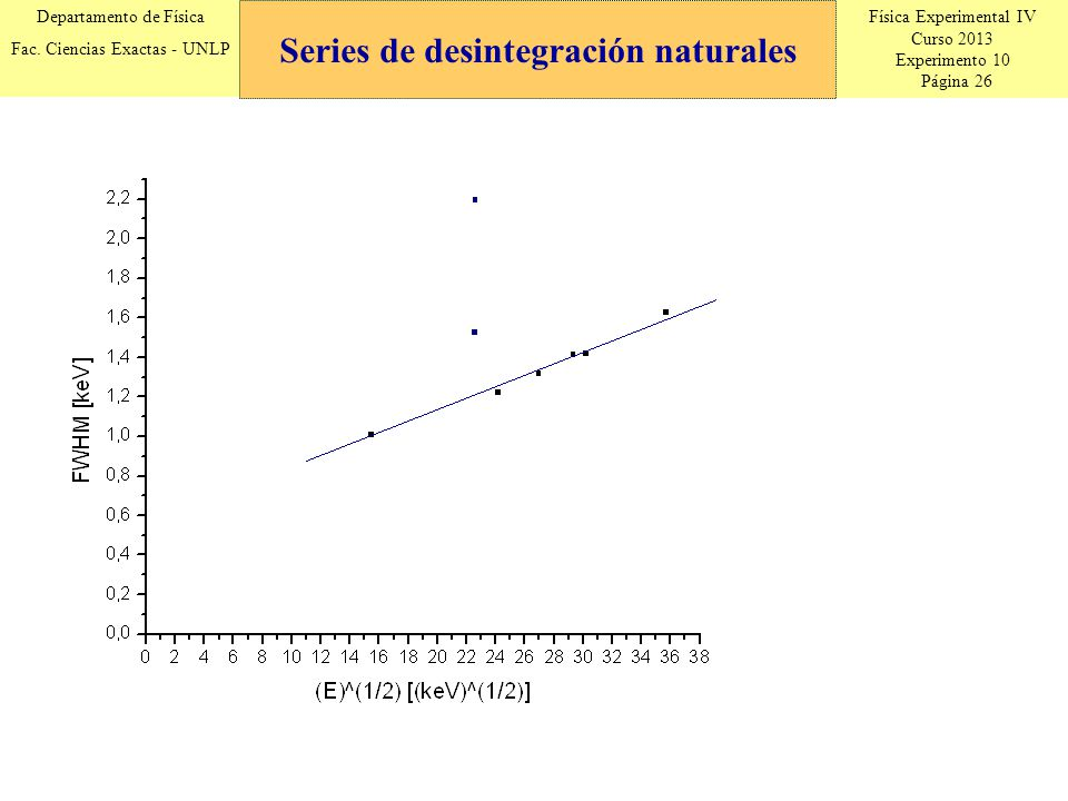 Física Experimental IV Curso 2013 Experimento 10 Página 26 Departamento de Física Fac.