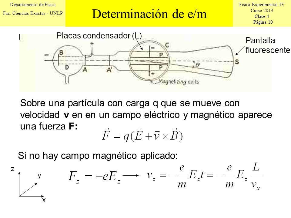 Fisica Experimental IV Curso 2013 Clase 4 Página 10 Departamento de Física Fac. Ciencias Exactas - UNLP Sobre una partícula con carga q que se mueve c