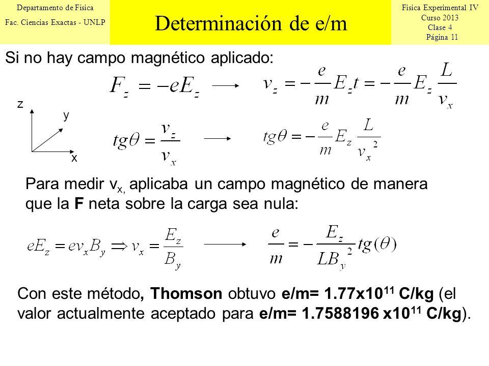 Fisica Experimental IV Curso 2013 Clase 4 Página 11 Departamento de Física Fac. Ciencias Exactas - UNLP Si no hay campo magnético aplicado: x y z Para
