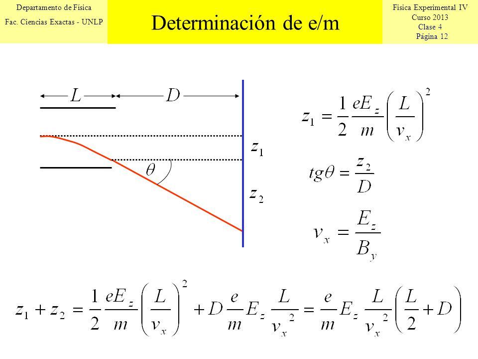 Fisica Experimental IV Curso 2013 Clase 4 Página 12 Departamento de Física Fac. Ciencias Exactas - UNLP Determinación de e/m