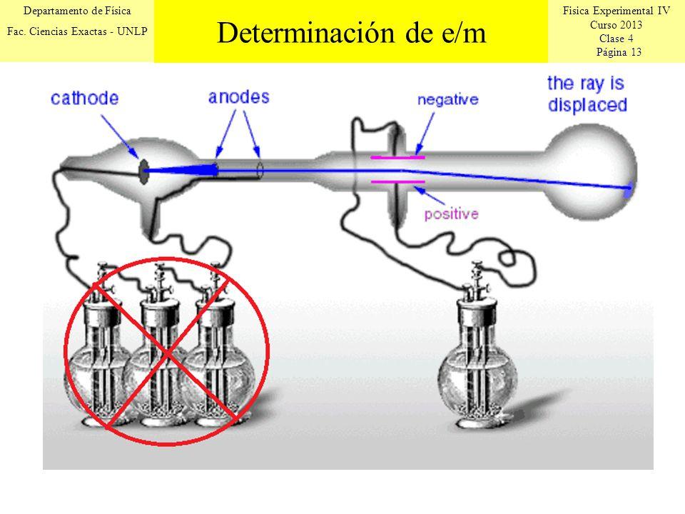 Fisica Experimental IV Curso 2013 Clase 4 Página 13 Departamento de Física Fac. Ciencias Exactas - UNLP Determinación de e/m