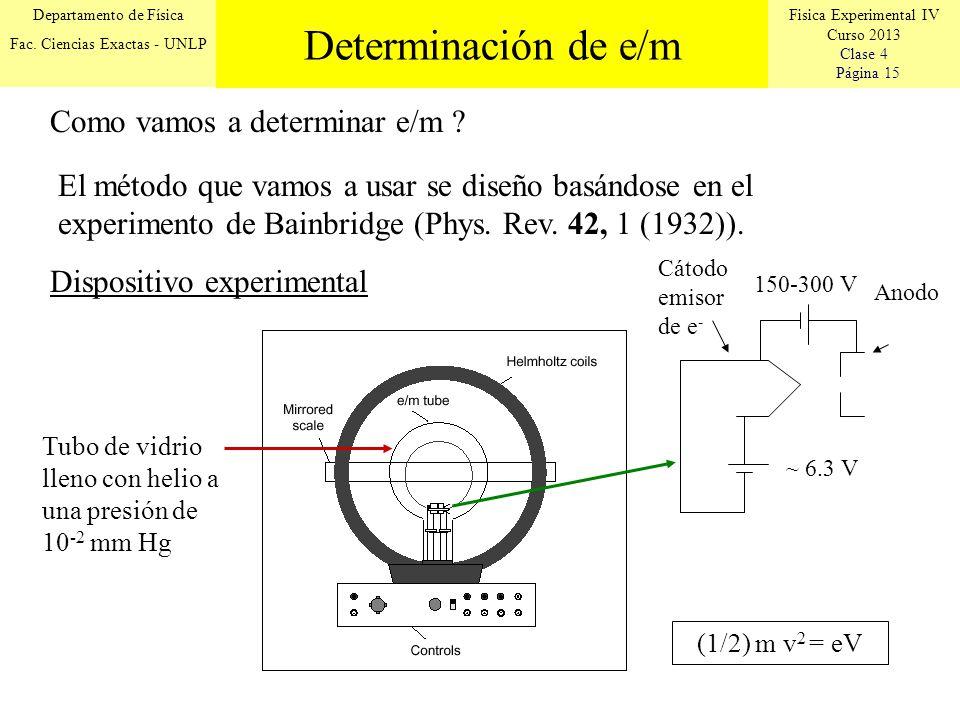 Fisica Experimental IV Curso 2013 Clase 4 Página 15 Departamento de Física Fac. Ciencias Exactas - UNLP Como vamos a determinar e/m ? El método que va