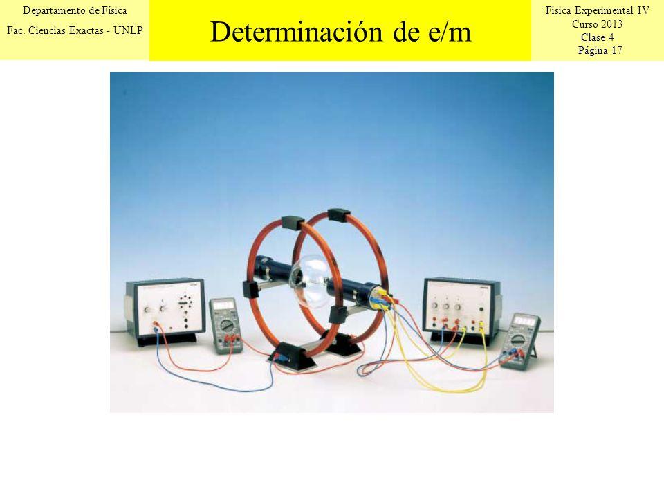 Fisica Experimental IV Curso 2013 Clase 4 Página 17 Departamento de Física Fac. Ciencias Exactas - UNLP Determinación de e/m