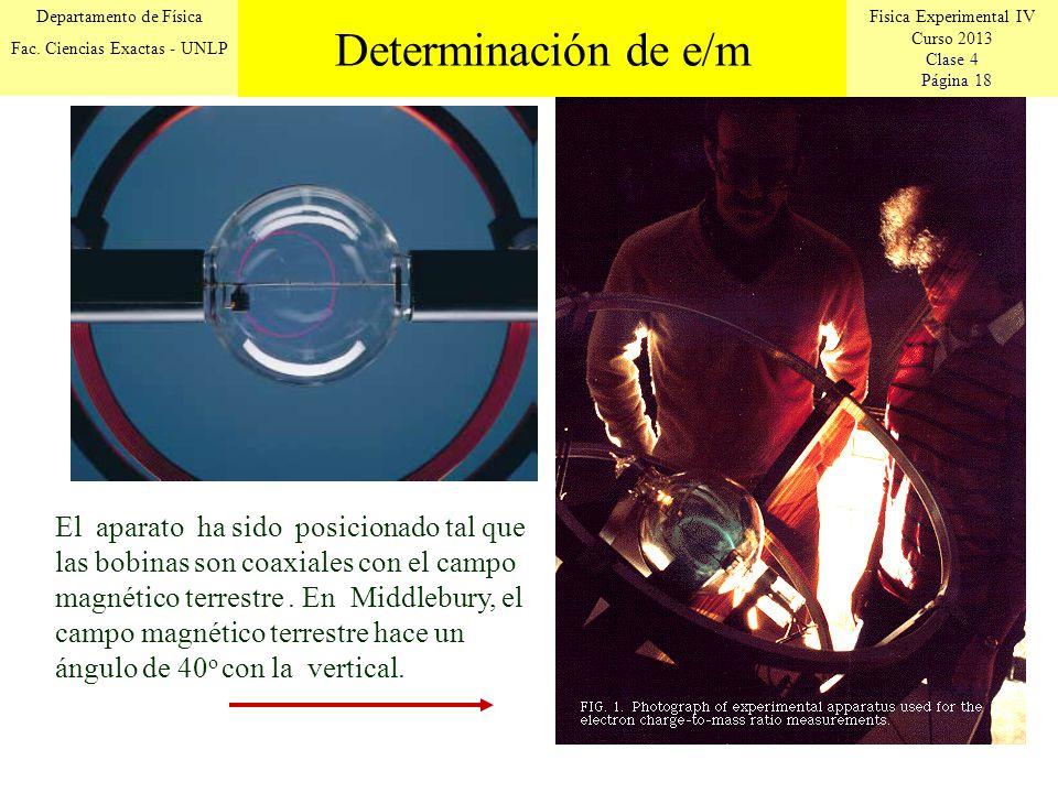 Fisica Experimental IV Curso 2013 Clase 4 Página 18 Departamento de Física Fac. Ciencias Exactas - UNLP Determinación de e/m El aparato ha sido posici