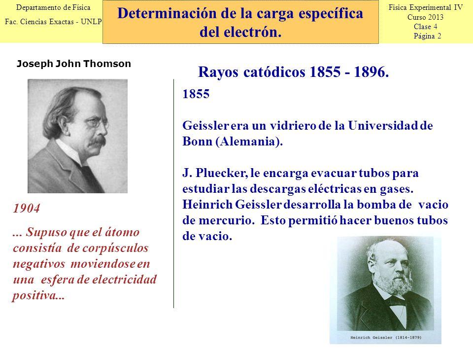 Fisica Experimental IV Curso 2013 Clase 4 Página 13 Departamento de Física Fac.