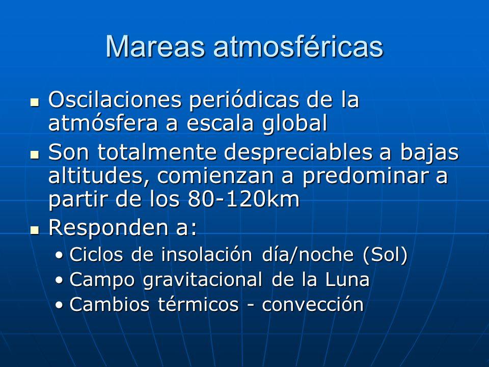 Mareas atmosféricas Oscilaciones periódicas de la atmósfera a escala global Oscilaciones periódicas de la atmósfera a escala global Son totalmente despreciables a bajas altitudes, comienzan a predominar a partir de los 80-120km Son totalmente despreciables a bajas altitudes, comienzan a predominar a partir de los 80-120km Responden a: Responden a: Ciclos de insolación día/noche (Sol)Ciclos de insolación día/noche (Sol) Campo gravitacional de la LunaCampo gravitacional de la Luna Cambios térmicos - convecciónCambios térmicos - convección