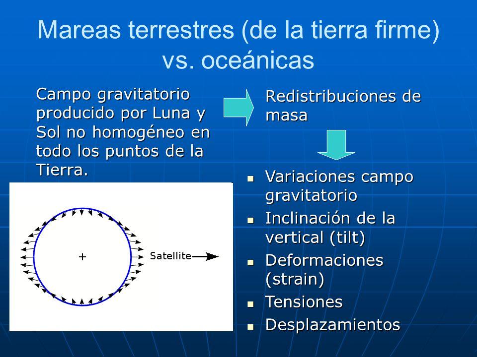 Mareas terrestres (de la tierra firme) vs. oceánicas Campo gravitatorio producido por Luna y Sol no homogéneo en todo los puntos de la Tierra. Redistr