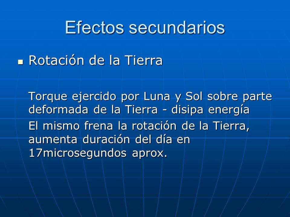 Efectos secundarios Rotación de la Tierra Rotación de la Tierra Torque ejercido por Luna y Sol sobre parte deformada de la Tierra - disipa energía El