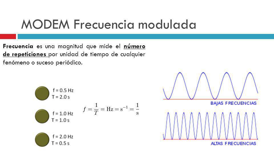 MODEM Frecuencia modulada Frecuencia es una magnitud que mide el número de repeticiones por unidad de tiempo de cualquier fenómeno o suceso periódico.