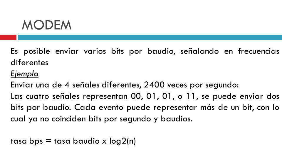 MODEM Es posible enviar varios bits por baudio, señalando en frecuencias diferentes Ejemplo Enviar una de 4 señales diferentes, 2400 veces por segundo