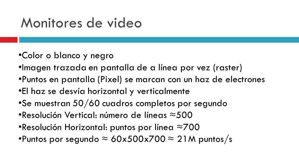 Monitores de video Color o blanco y negro Imagen trazada en pantalla de a línea por vez (raster) Puntos en pantalla (Pixel) se marcan con un haz de el