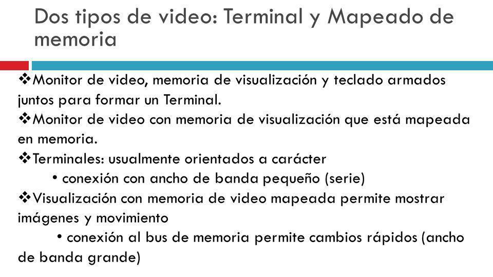 Dos tipos de video: Terminal y Mapeado de memoria Monitor de video, memoria de visualización y teclado armados juntos para formar un Terminal. Monitor