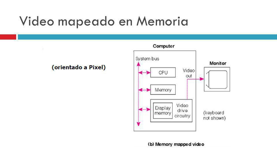 Video mapeado en Memoria