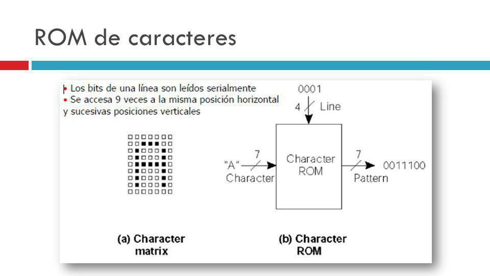 ROM de caracteres