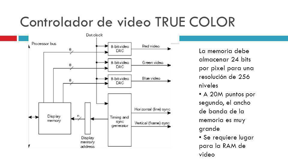 Controlador de video TRUE COLOR La memoria debe almacenar 24 bits por pixel para una resolución de 256 niveles A 20M puntos por segundo, el ancho de b