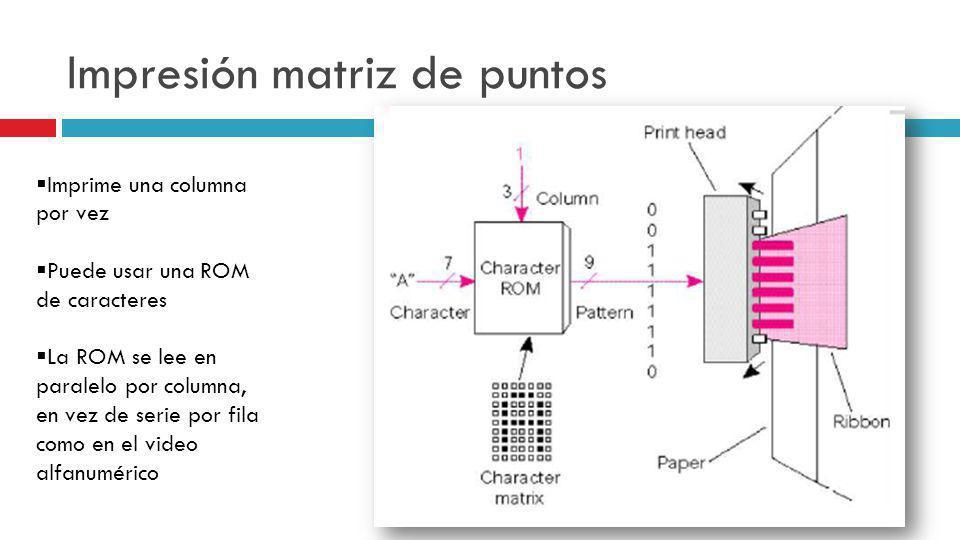 Impresión matriz de puntos Imprime una columna por vez Puede usar una ROM de caracteres La ROM se lee en paralelo por columna, en vez de serie por fil