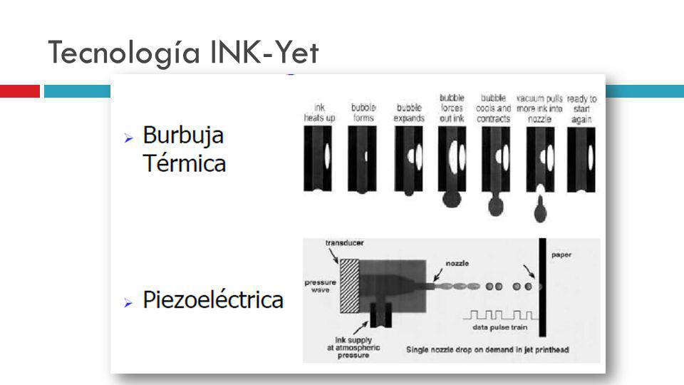 Tecnología INK-Yet