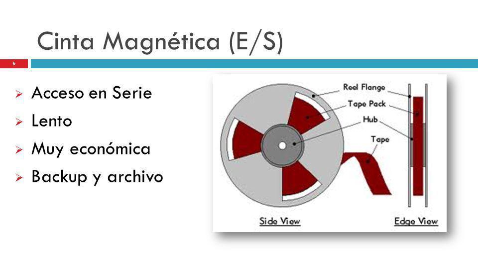 6 Cinta Magnética (E/S) Acceso en Serie Lento Muy económica Backup y archivo