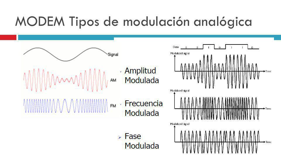 MODEM – Amplitud modulada Amplitud modulada (AM) o modulación de amplitud es un tipo de modulación lineal que consiste en hacer variar la amplitud de la señal portadora de forma que esta cambie de acuerdo con las variaciones de nivel de la señal que contiene la información que se desea transmitir, llamada señal moduladora o modulante.
