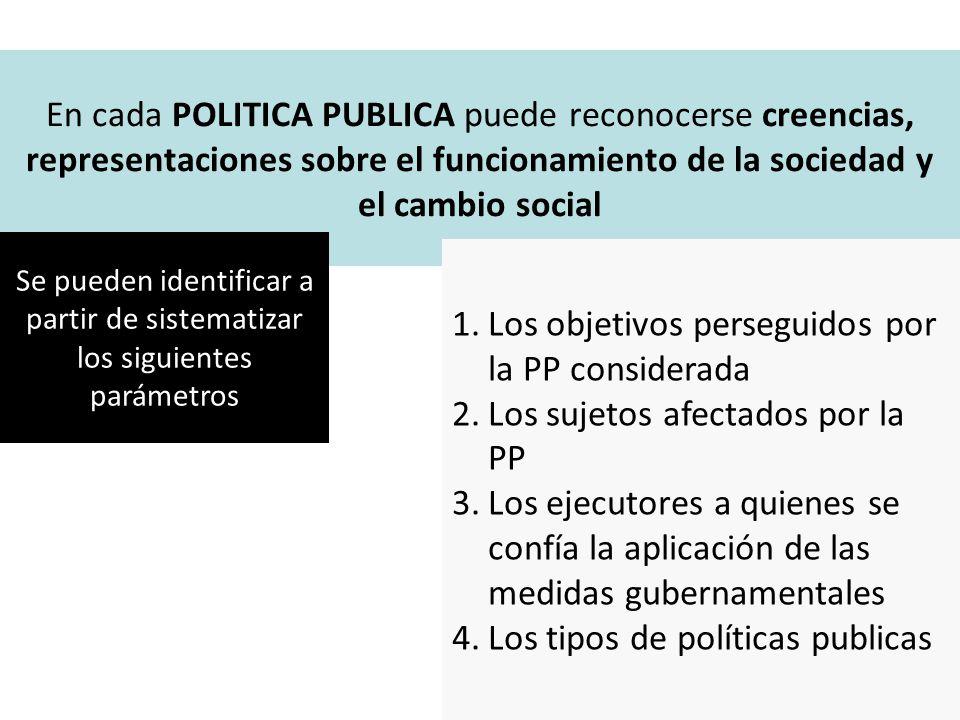En cada POLITICA PUBLICA puede reconocerse creencias, representaciones sobre el funcionamiento de la sociedad y el cambio social Se pueden identificar