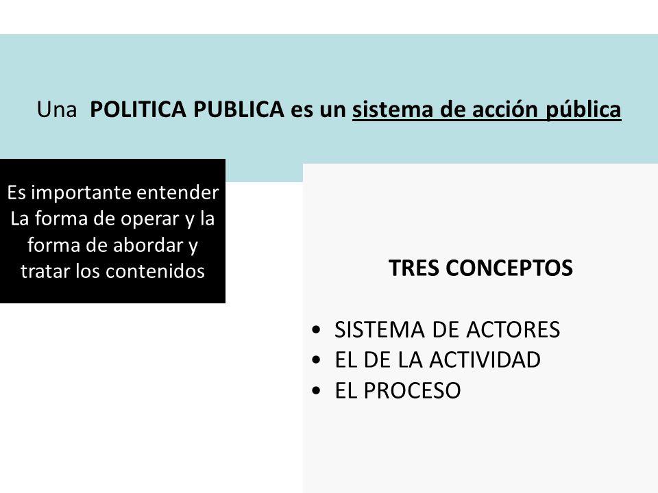 Una POLITICA PUBLICA es un sistema de acción pública Es importante entender La forma de operar y la forma de abordar y tratar los contenidos TRES CONC