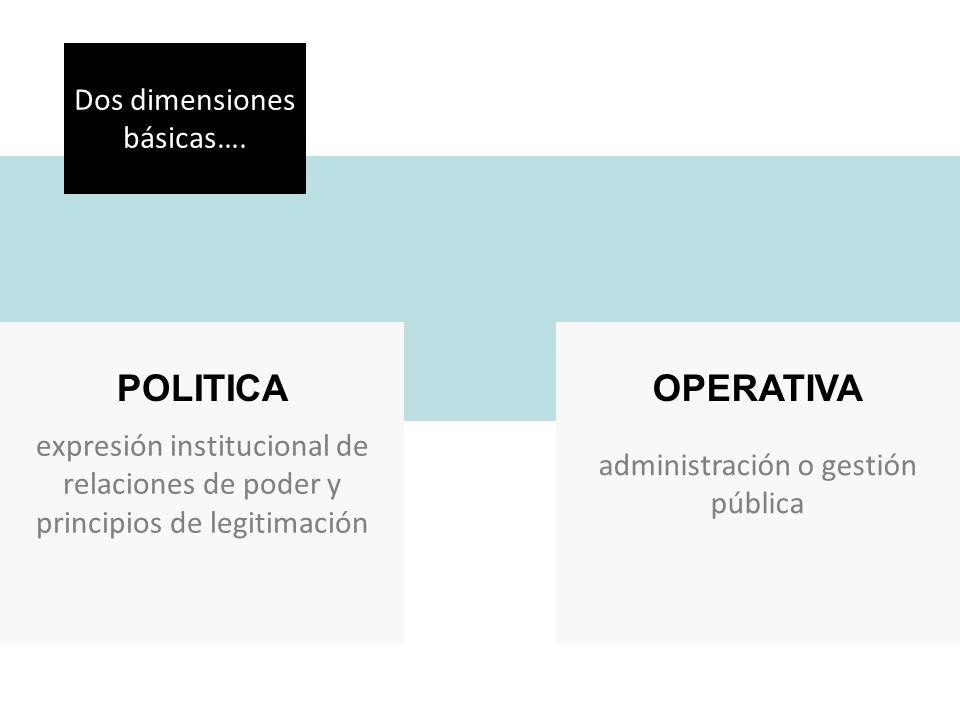 Dos dimensiones básicas…. expresión institucional de relaciones de poder y principios de legitimación administración o gestión pública POLITICAOPERATI