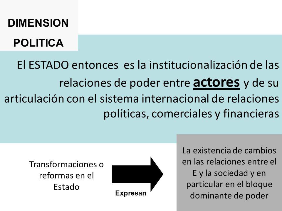 El ESTADO entonces es la institucionalización de las relaciones de poder entre actores y de su articulación con el sistema internacional de relaciones