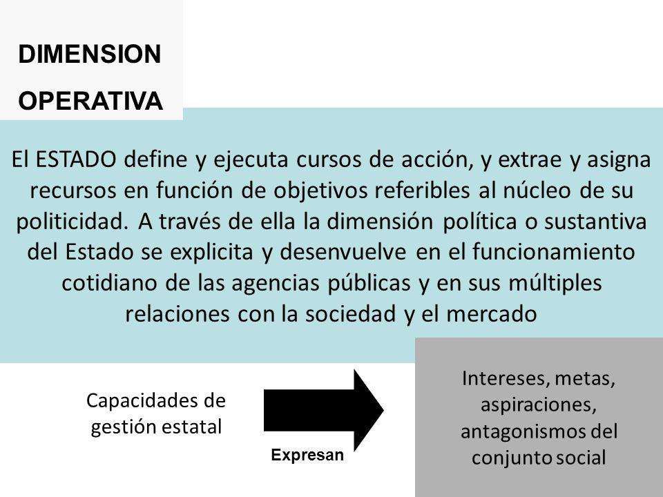 El ESTADO define y ejecuta cursos de acción, y extrae y asigna recursos en función de objetivos referibles al núcleo de su politicidad. A través de el